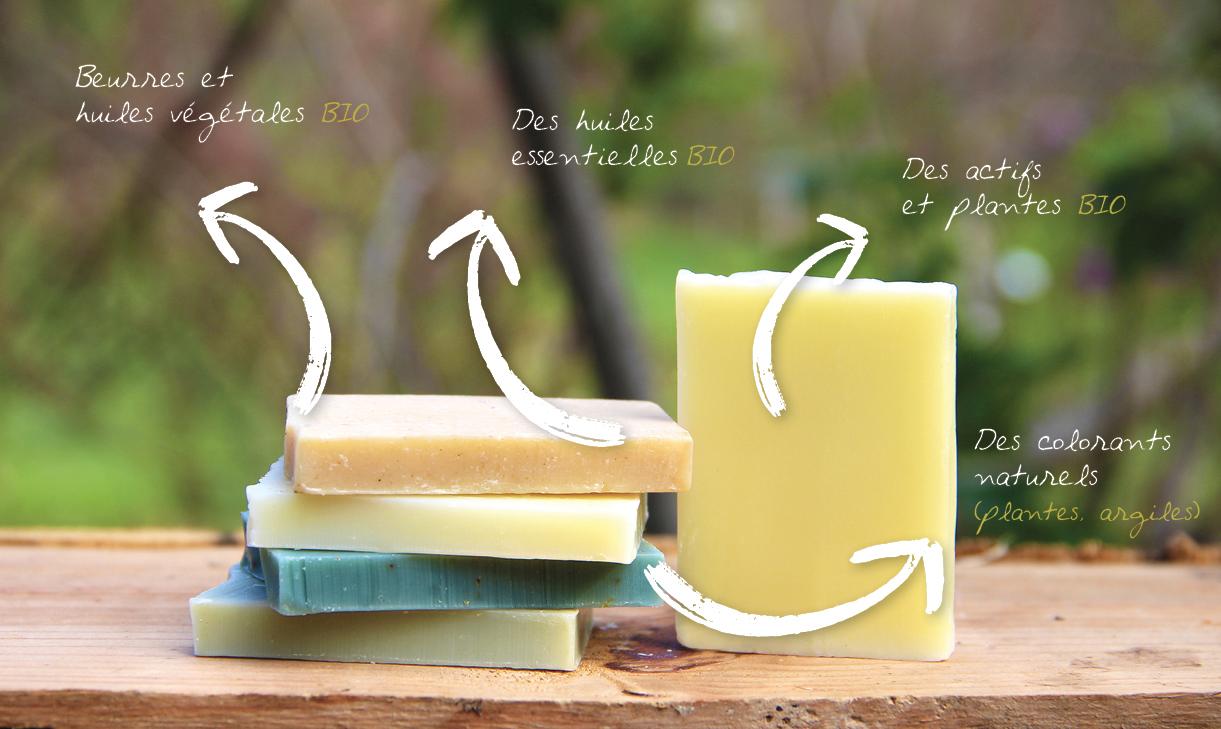 Ingredients savons saponifiés à froid
